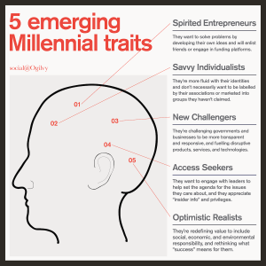 5-Emerging-Millennial-Traits