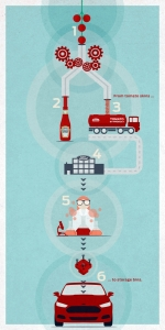 ford-heinz-graphic
